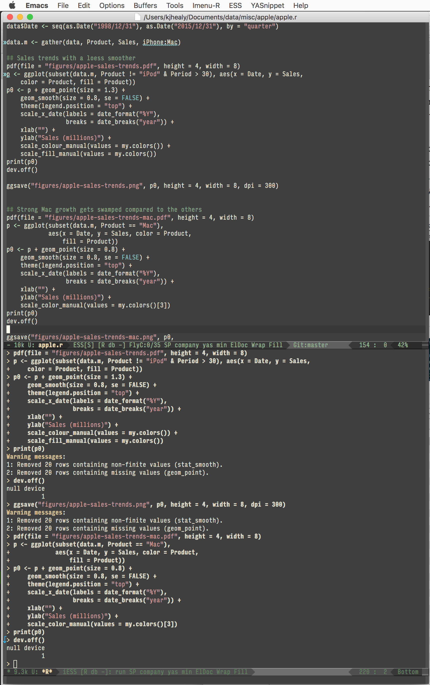 Figure 2: Working with R in Emacs using ESS. A document containing R code (apple.r) is open in the top half of the screen. Below the divider, an R session is running, also inside Emacs. Code from the top pane is sent to the bottom with a keyboard shortcut, where it is evaluated by R. We can also jump down to the bottom pane and do work there. Small details like a lint checker, active line highlighting, and revision-control information are also visible.